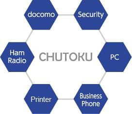 CHUTOKU