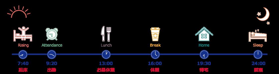 ワークイメージ図